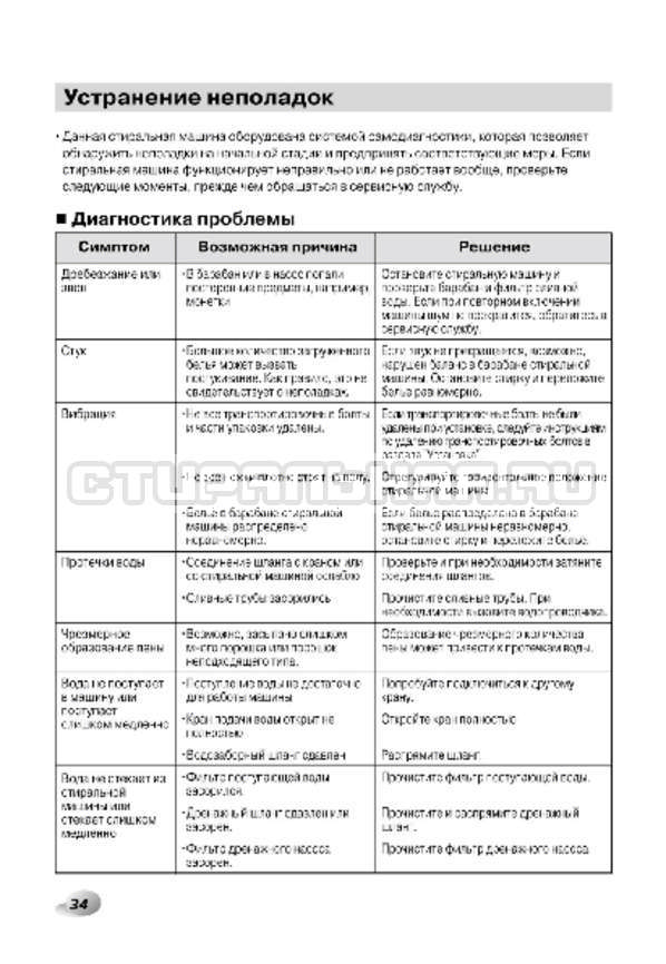 Инструкция LG F1296CDP3 страница №35