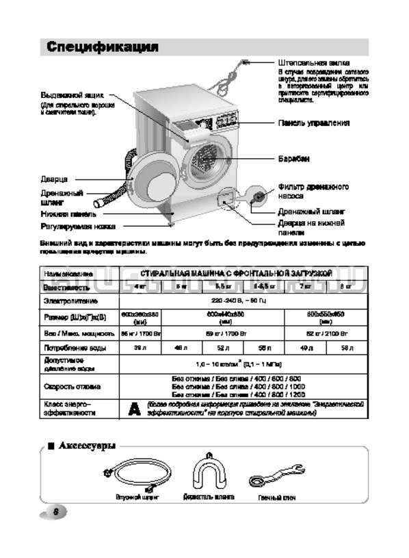 Инструкция LG F1296TD3 страница №6