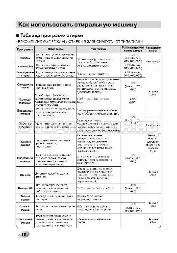 Инструкция LG F12A8CDP страница №19
