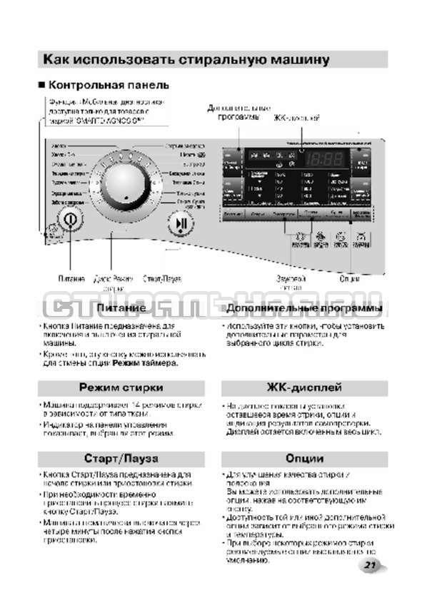 Инструкция LG F12A8CDP страница №22