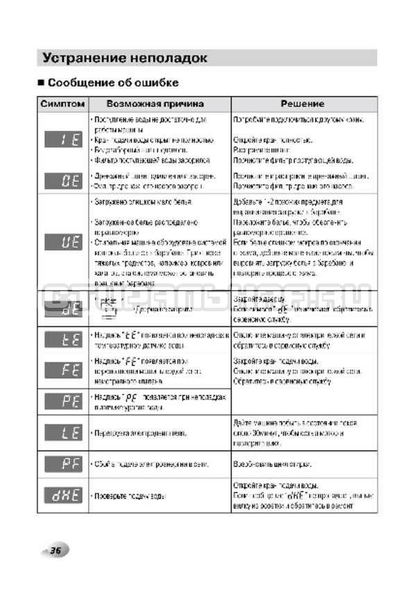 Инструкция LG F12A8CDP страница №37