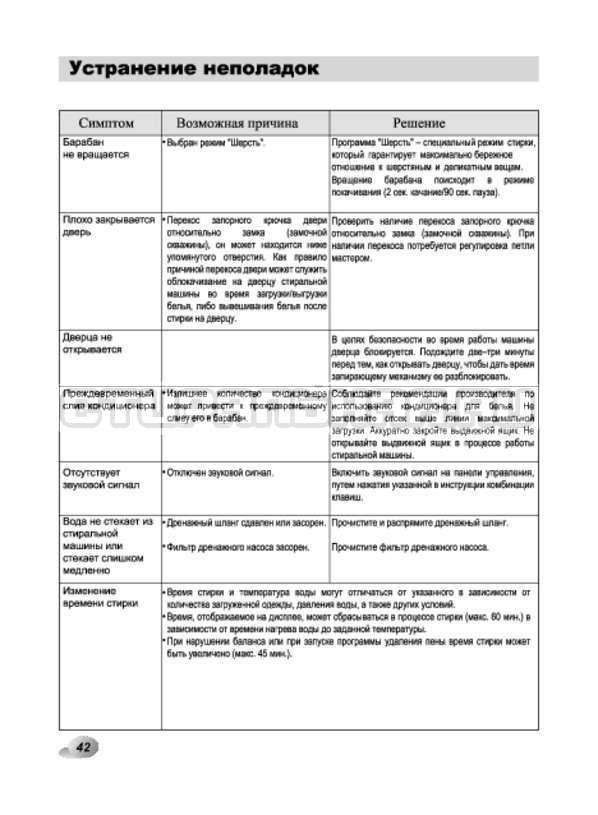 Инструкция LG F12A8HD страница №42