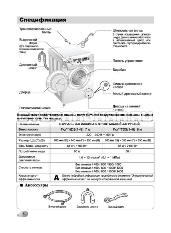 Инструкция LG F12A8HDS страница №6