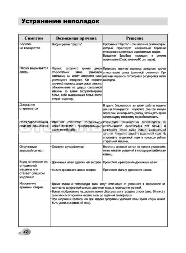 Инструкция LG F12B8MD страница №42