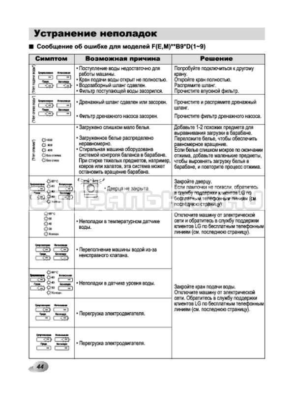 Инструкция LG F12B8MD страница №44