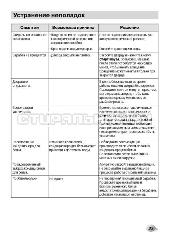Инструкция LG F1480RDS страница №35
