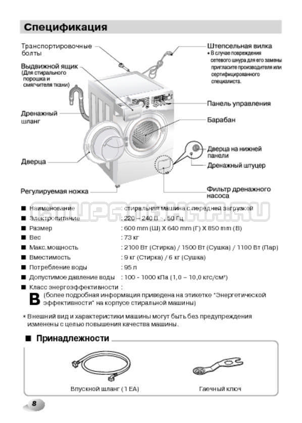 Инструкция LG F1480RDS страница №8