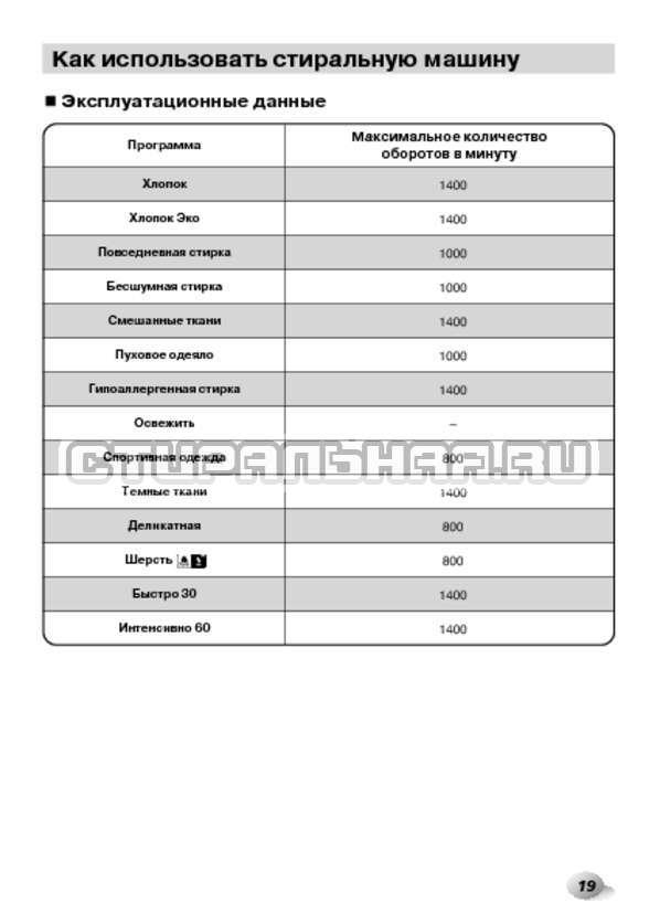 Инструкция LG F1495BDS страница №19