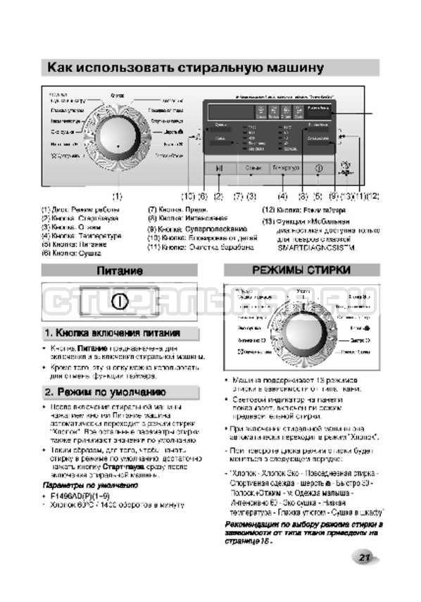 Инструкция LG F1496AD3 страница №21