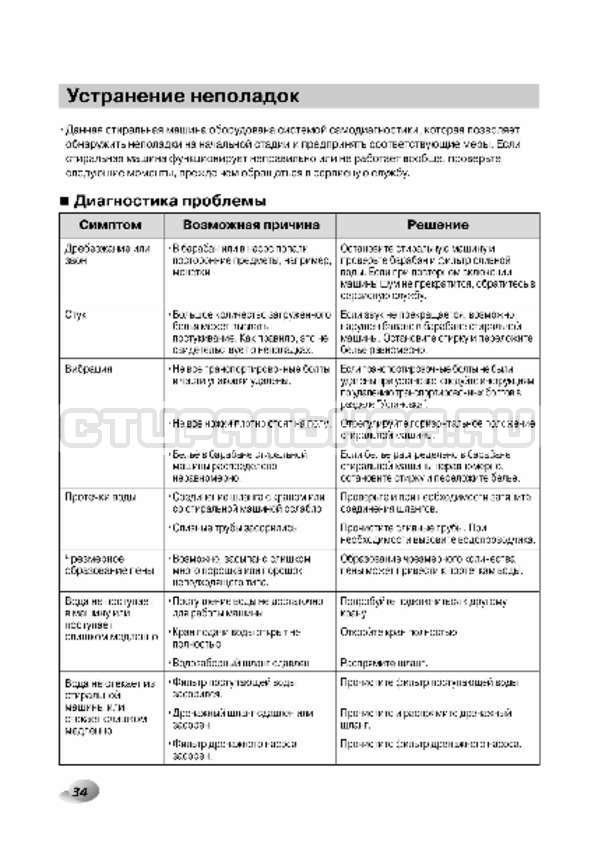 Инструкция LG F1496AD3 страница №34