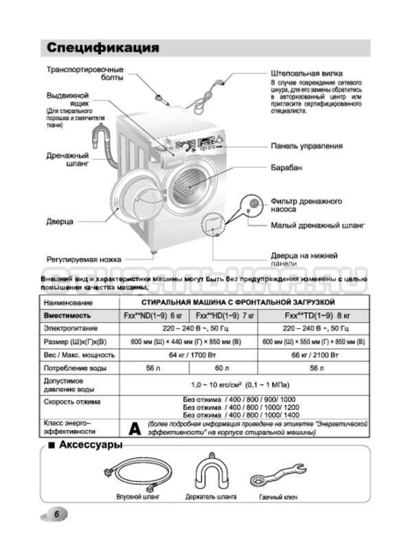 Инструкция LG F14A8TD5 страница №6