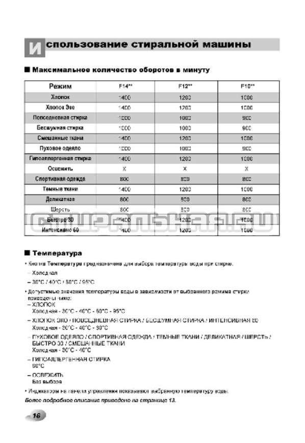 Инструкция LG F14A8TDS5 страница №17