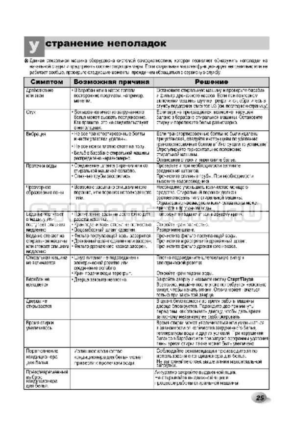 Инструкция LG F14A8TDS5 страница №26