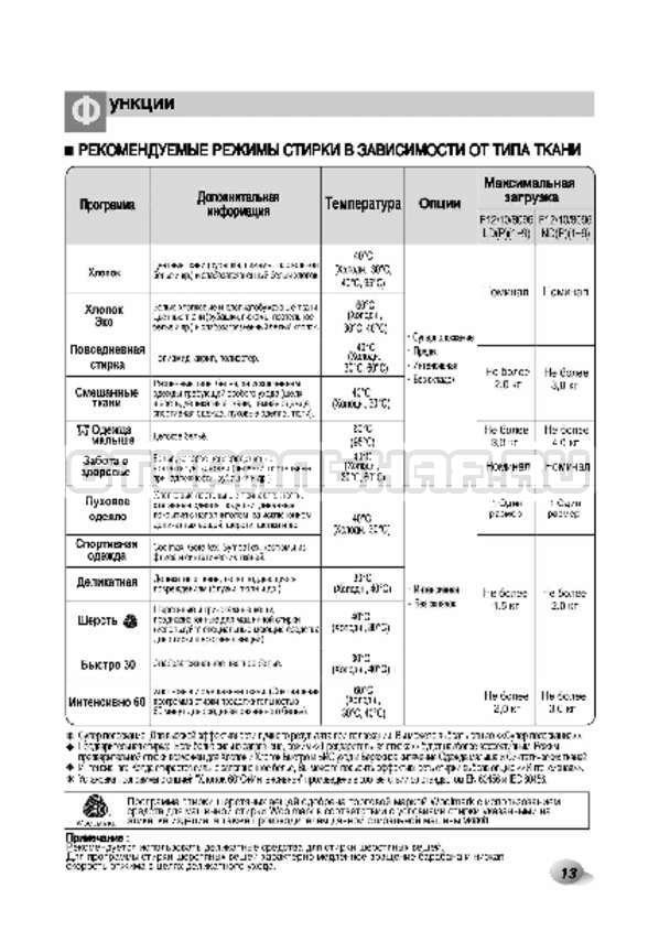 Инструкция LG F80B8MD страница №14