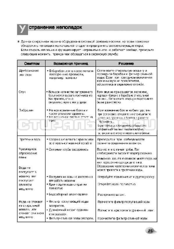 Инструкция LG F80B8MD страница №26