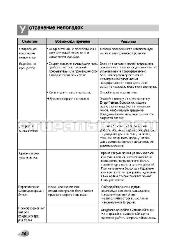 Инструкция LG F80B8MD страница №27