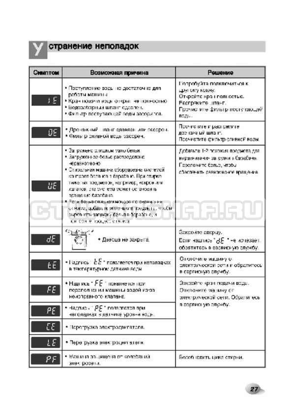 Инструкция LG F80B8MD страница №28