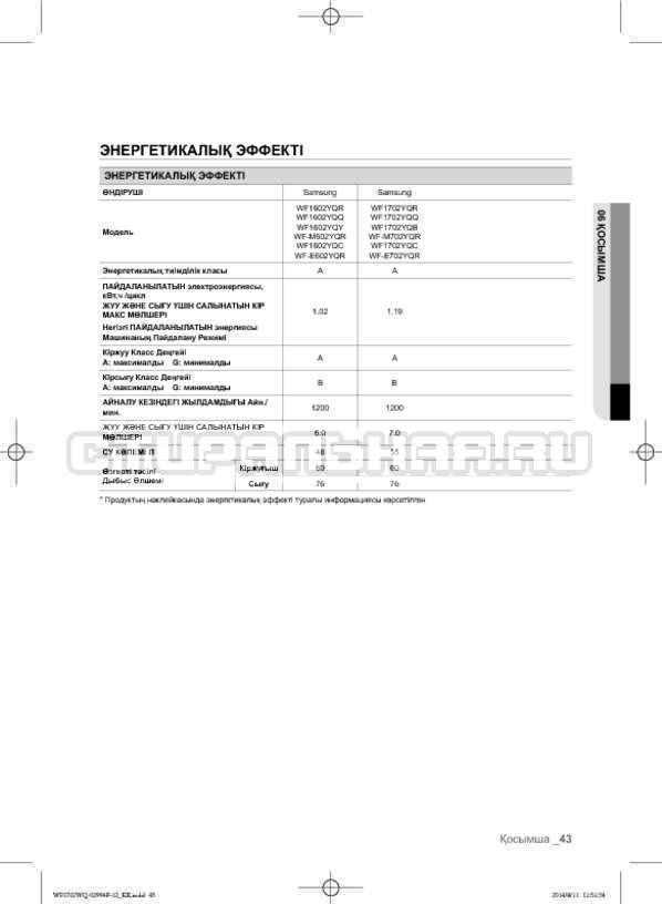 Инструкция Samsung Fuzzy Logic WF-E602YQR страница №131
