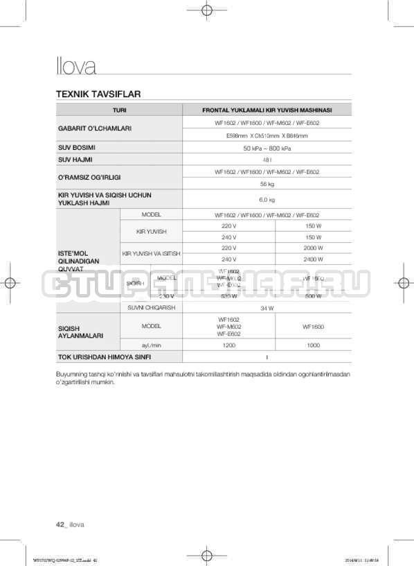 Инструкция Samsung Fuzzy Logic WF-E602YQR страница №174