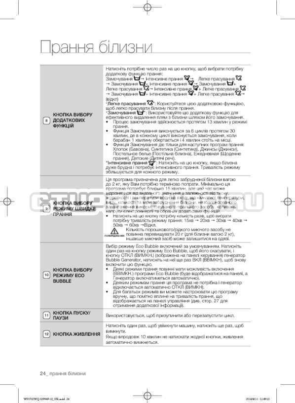 Инструкция Samsung Fuzzy Logic WF-E602YQR страница №68