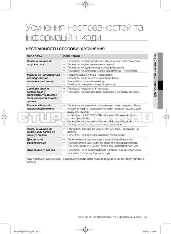 Инструкция Samsung Fuzzy Logic WF-E602YQR страница №81