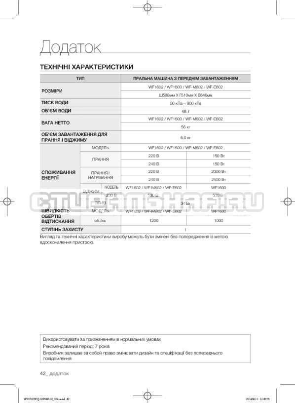 Инструкция Samsung Fuzzy Logic WF-E602YQR страница №86
