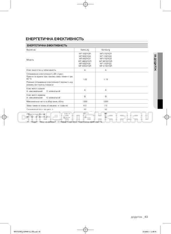Инструкция Samsung Fuzzy Logic WF-E602YQR страница №87