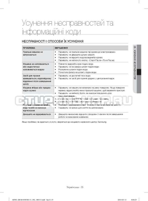 Инструкция Samsung WF-M124ZAU страница №83