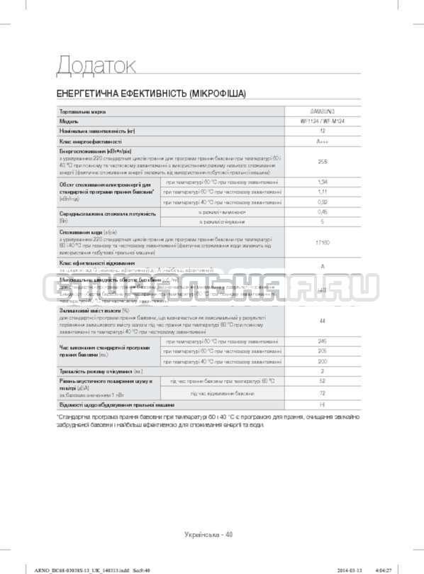Инструкция Samsung WF-M124ZAU страница №88