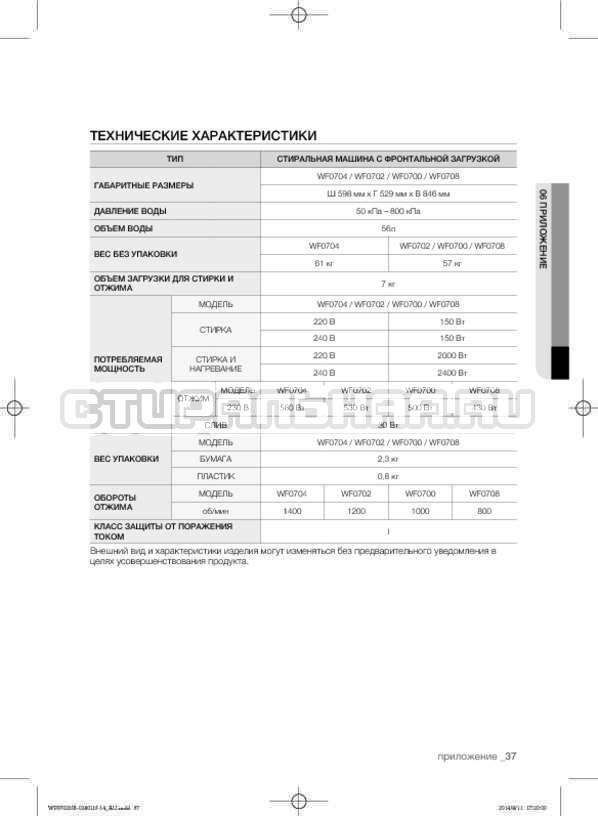 Инструкция Samsung WF0700NCW страница №37
