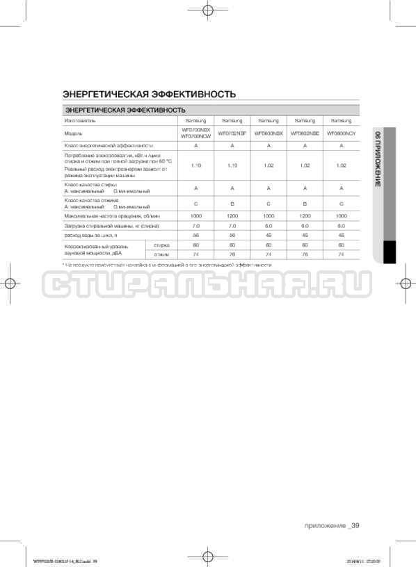 Инструкция Samsung WF0700NCW страница №39
