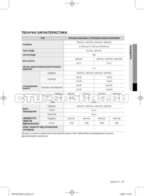 Инструкция Samsung WF0700NCW страница №77