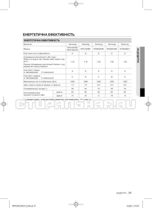 Инструкция Samsung WF0700NCW страница №79