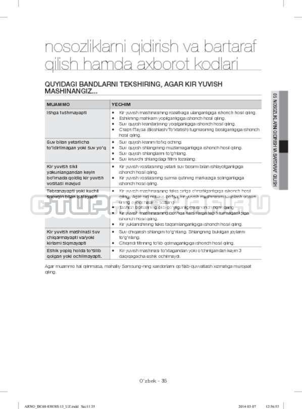 Инструкция Samsung WF1124ZAC страница №171