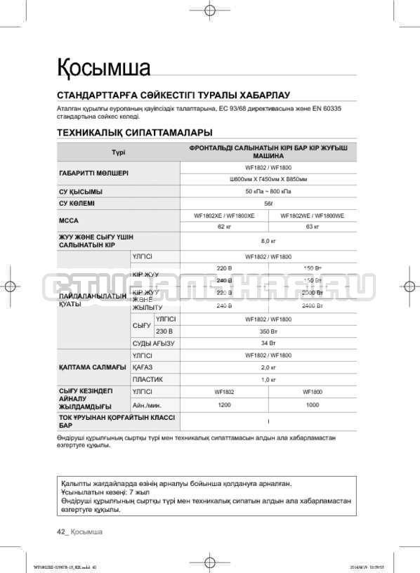 Инструкция Samsung WF1802XEC страница №130