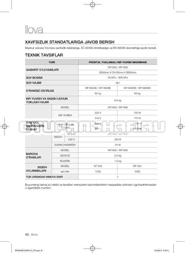 Инструкция Samsung WF1802XEC страница №174