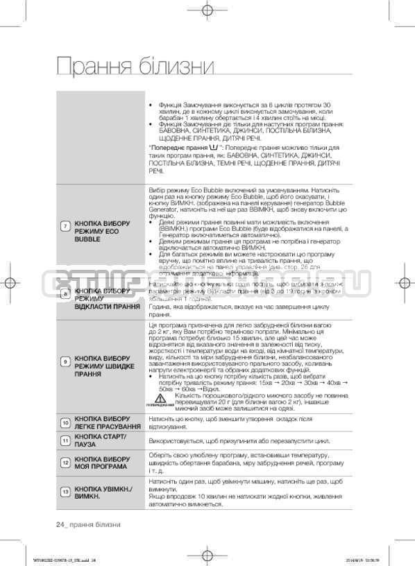 Инструкция Samsung WF1802XEC страница №68