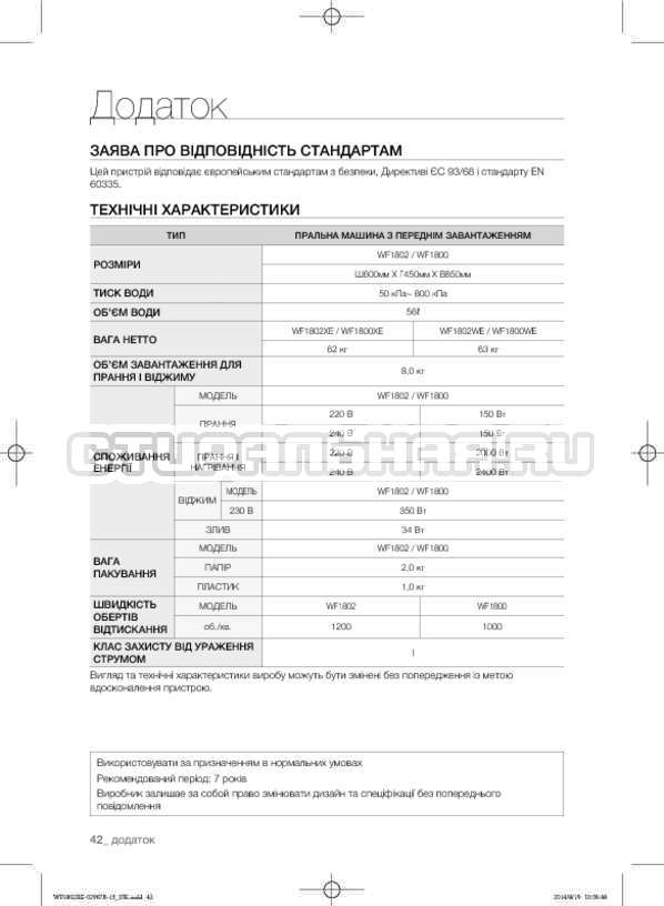 Инструкция Samsung WF1802XEC страница №86