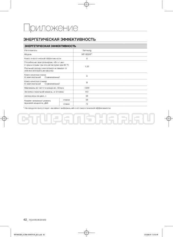 Инструкция Samsung WF1802XFW страница №42