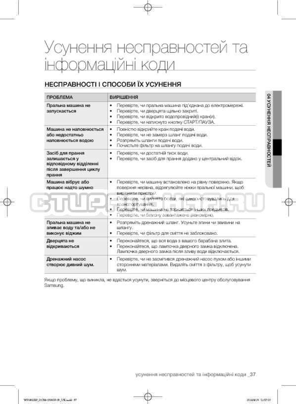 Инструкция Samsung WF1802XFW страница №81