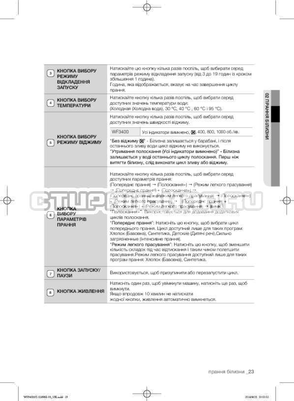 Инструкция Samsung WF3400N1C страница №63