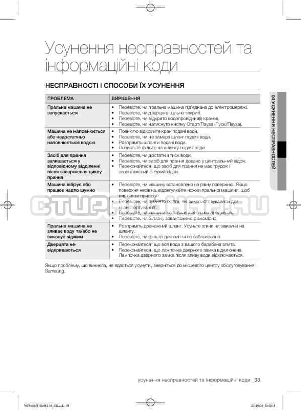 Инструкция Samsung WF3400N1C страница №73