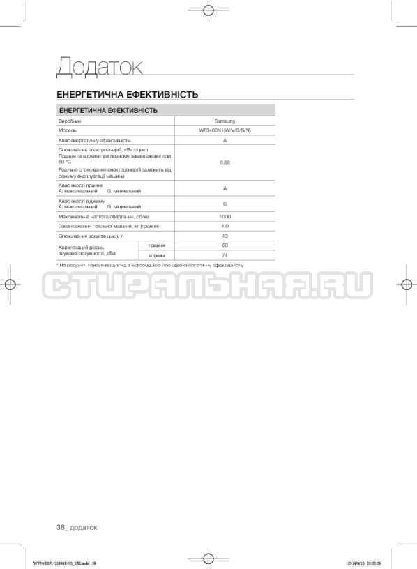Инструкция Samsung WF3400N1C страница №78