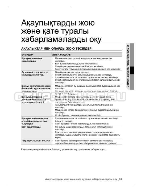Инструкция Samsung WF600B0BCWQ страница №113