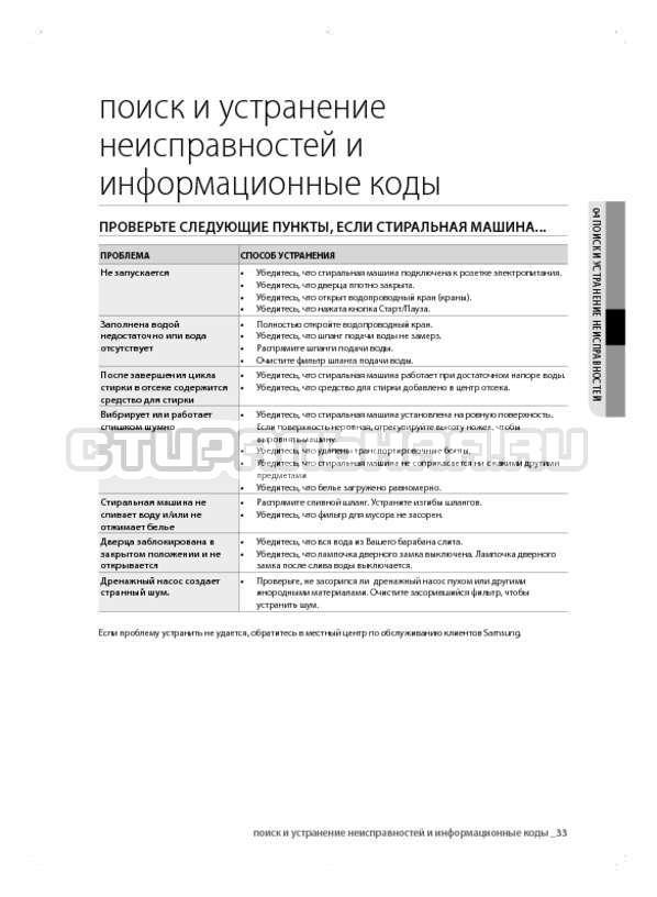 Инструкция Samsung WF600B0BCWQ страница №33