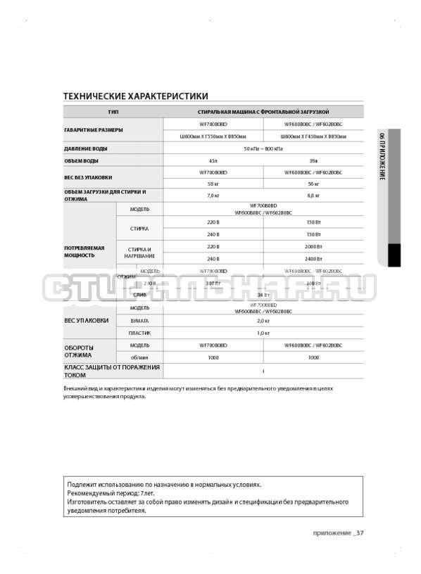 Инструкция Samsung WF600B0BCWQ страница №37