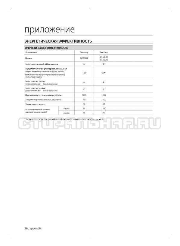Инструкция Samsung WF600B0BCWQ страница №38