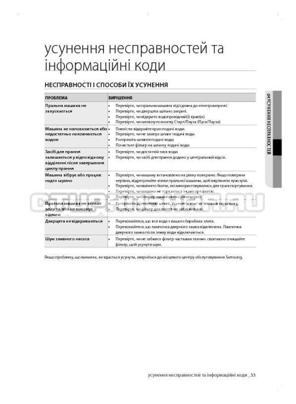 Инструкция Samsung WF600B0BCWQ страница №73