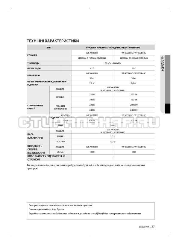 Инструкция Samsung WF600B0BCWQ страница №77