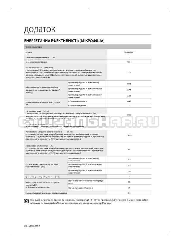 Инструкция Samsung WF600B0BCWQ страница №78